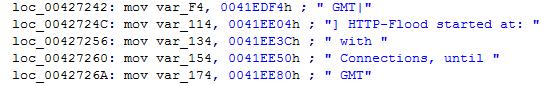 "Figura10. Funcionalidade ""HTTP Flooding"""