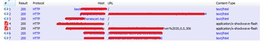 Figura 1. Domínios maliciosos hospedado o Exploit Kit Magnitude